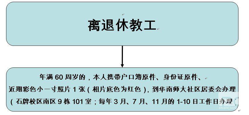 离退休教工办理广州市《老年优待证》指南