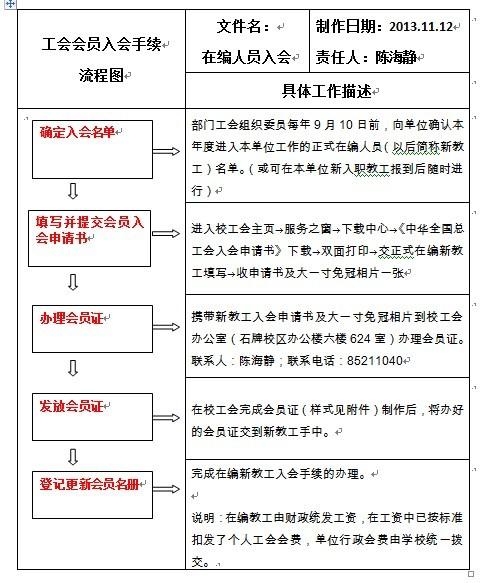 华南师范大学工会在编教职工入会流程