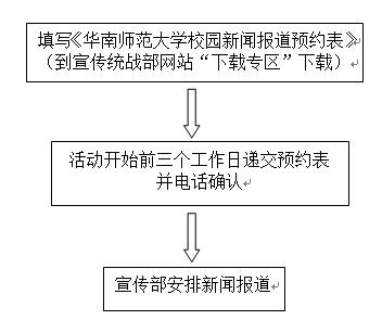 校園新聞報道預約流程