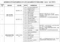 关于公布高等教育自学考试华南师范大学主考专业实践考核安排(2016-2017学年)的通知