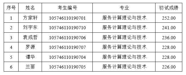 QQ截图20160517175336.jpg