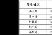心理學院學生在第七屆廣東省本科高校師范生教學技能大賽斬獲佳績
