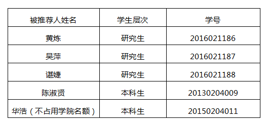 QQ截图20170331215407.png